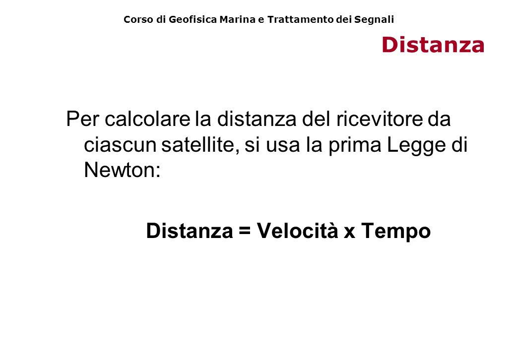Distanza Per calcolare la distanza del ricevitore da ciascun satellite, si usa la prima Legge di Newton: Distanza = Velocità x Tempo Corso di Geofisic