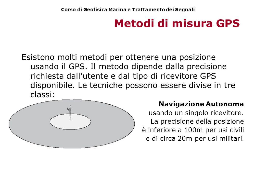 Metodi di misura GPS Esistono molti metodi per ottenere una posizione usando il GPS. Il metodo dipende dalla precisione richiesta dallutente e dal tip