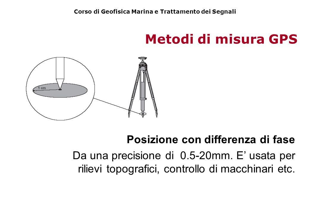 Posizione con differenza di fase Da una precisione di 0.5-20mm. E usata per rilievi topografici, controllo di macchinari etc. Metodi di misura GPS Cor