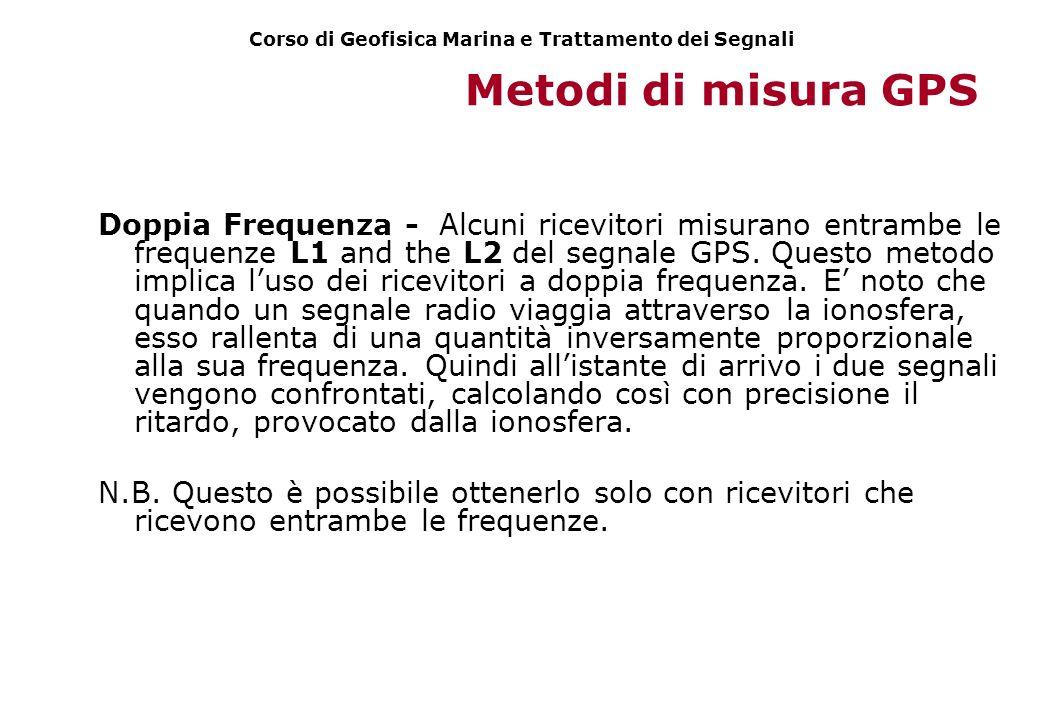 Metodi di misura GPS Doppia Frequenza - Alcuni ricevitori misurano entrambe le frequenze L1 and the L2 del segnale GPS. Questo metodo implica luso dei