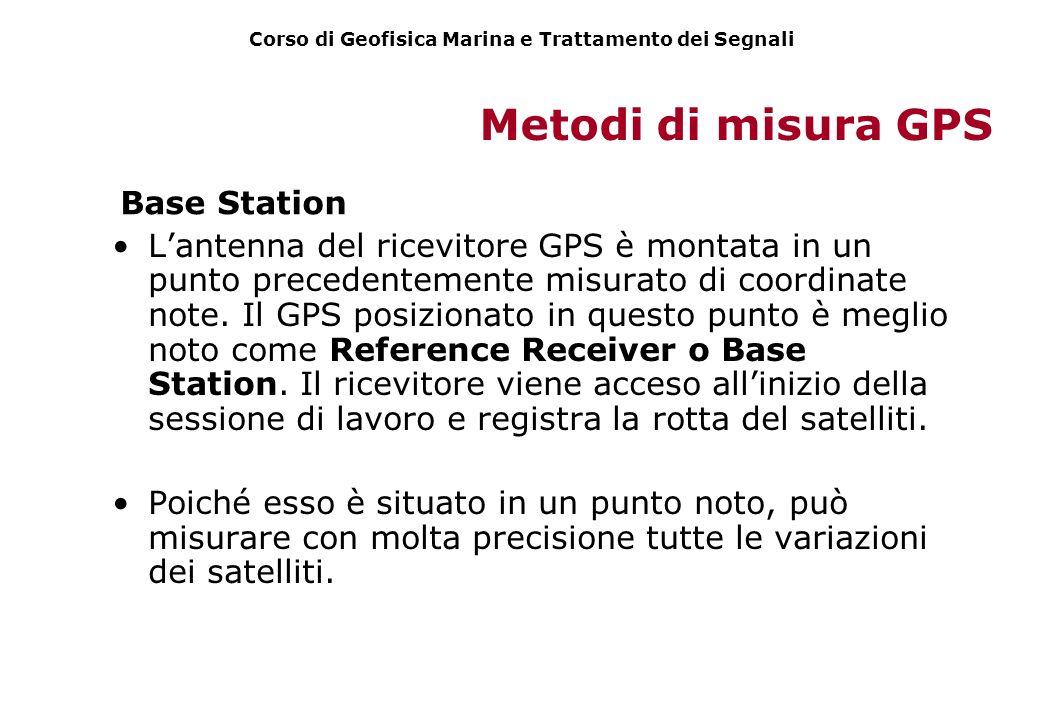 Base Station Lantenna del ricevitore GPS è montata in un punto precedentemente misurato di coordinate note. Il GPS posizionato in questo punto è megli