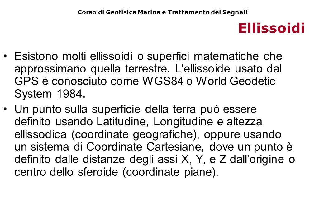 Ellissoidi Esistono molti ellissoidi o superfici matematiche che approssimano quella terrestre. L'ellissoide usato dal GPS è conosciuto come WGS84 o W