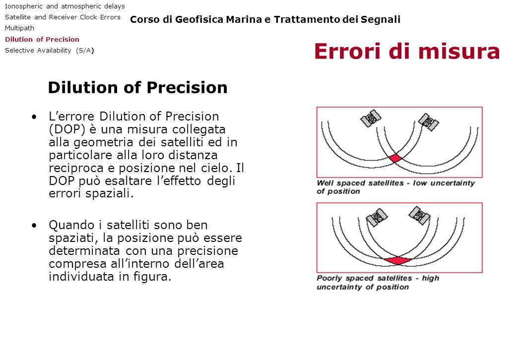 Dilution of Precision Lerrore Dilution of Precision (DOP) è una misura collegata alla geometria dei satelliti ed in particolare alla loro distanza rec