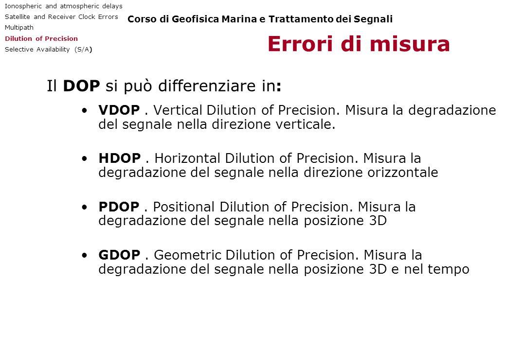 Errori di misura VDOP. Vertical Dilution of Precision. Misura la degradazione del segnale nella direzione verticale. HDOP. Horizontal Dilution of Prec