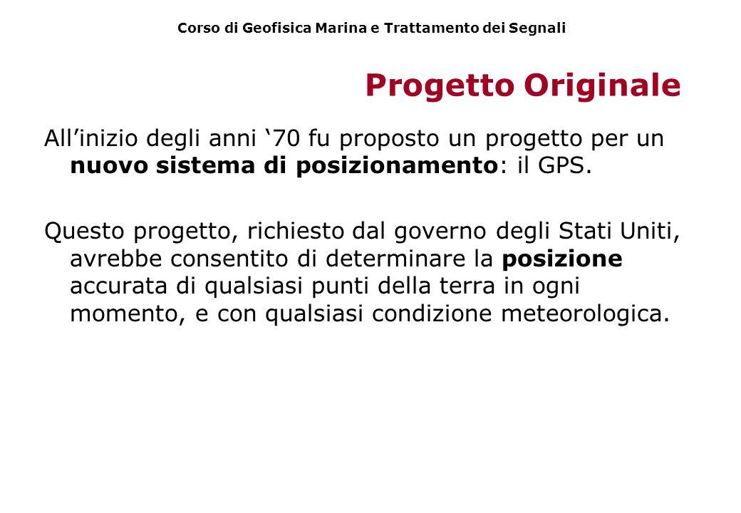 Allinizio degli anni 70 fu proposto un progetto per un nuovo sistema di posizionamento: il GPS. Questo progetto, richiesto dal governo degli Stati Uni