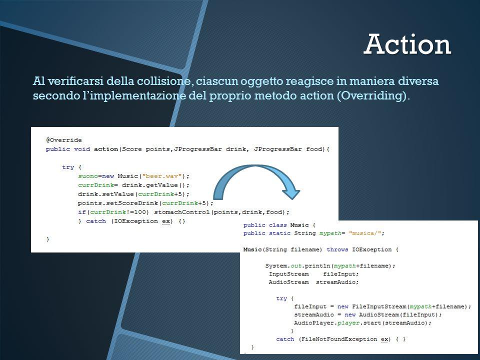Action Al verificarsi della collisione, ciascun oggetto reagisce in maniera diversa secondo limplementazione del proprio metodo action (Overriding).