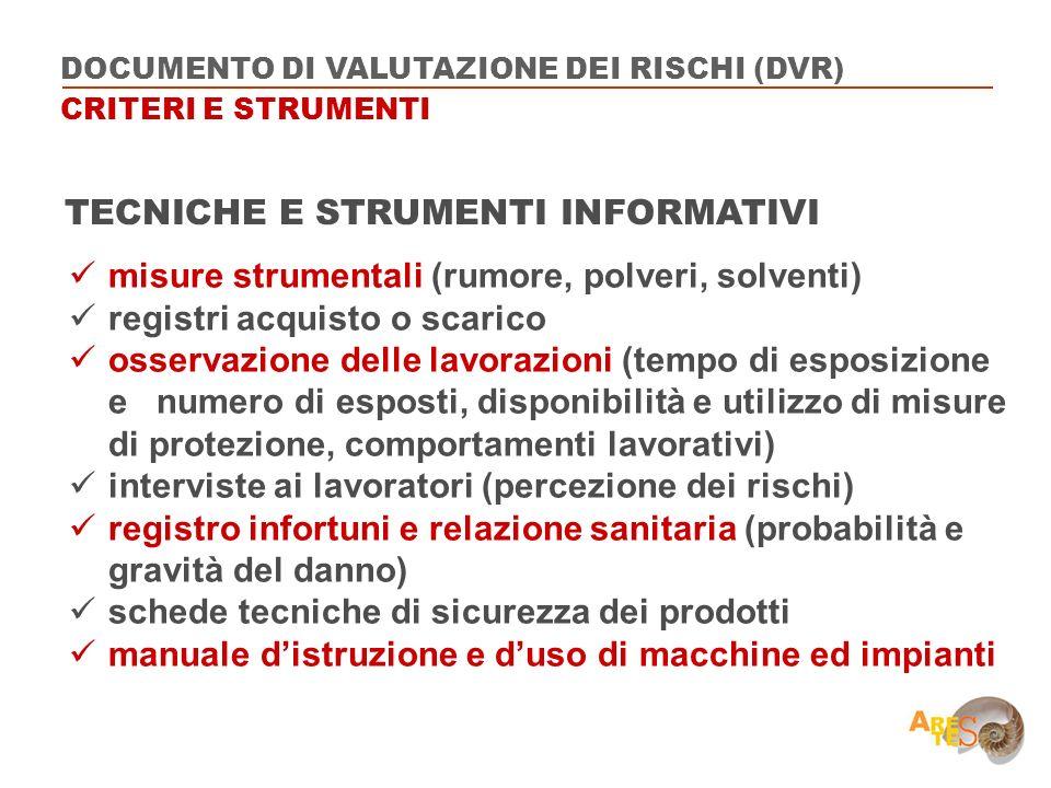 Prevenzione - Il complesso delle disposizioni o misure necessarie per evitare o diminuire i rischi professionali nel rispetto della salute della popolazione e dellintegrità dellambiente esterno (D.Lgs.