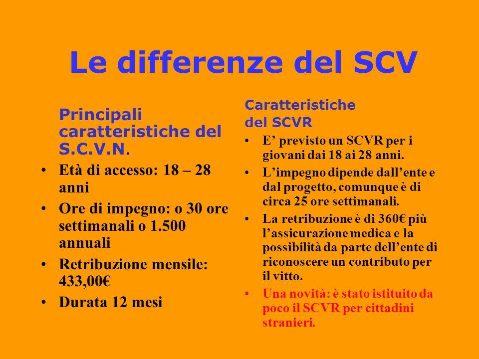 Le differenze del SCV Principali caratteristiche del S.C.V.N. Età di accesso: 18 – 28 anni Ore di impegno: o 30 ore settimanali o 1.500 annuali Retrib
