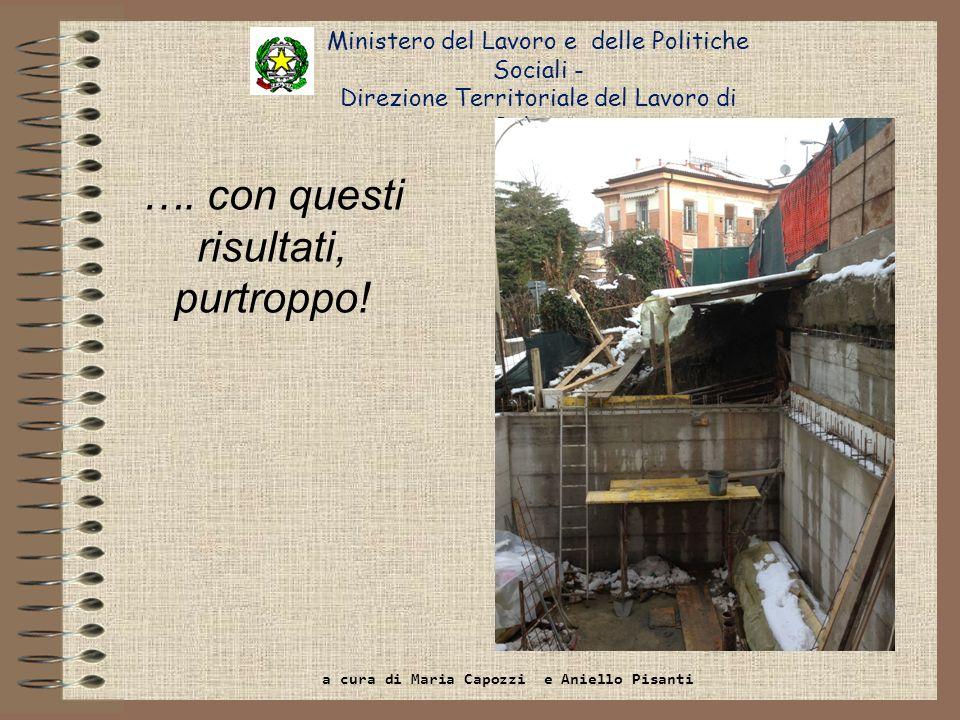 Ministero del Lavoro e delle Politiche Sociali - Direzione Territoriale del Lavoro di Bologna a cura di Maria Capozzi e Aniello Pisanti …. con questi