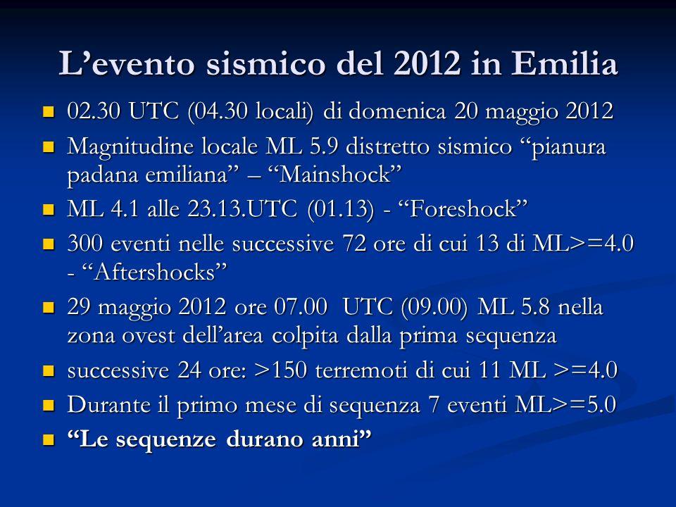 Levento sismico del 2012 in Emilia 02.30 UTC (04.30 locali) di domenica 20 maggio 2012 02.30 UTC (04.30 locali) di domenica 20 maggio 2012 Magnitudine