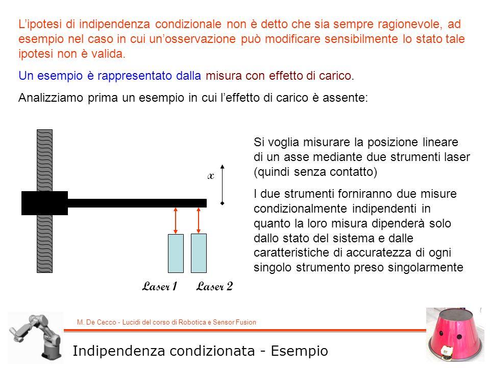M. De Cecco - Lucidi del corso di Robotica e Sensor Fusion Lipotesi di indipendenza condizionale non è detto che sia sempre ragionevole, ad esempio ne