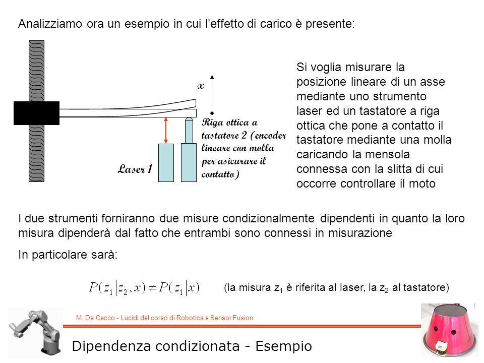 M. De Cecco - Lucidi del corso di Robotica e Sensor Fusion Analizziamo ora un esempio in cui leffetto di carico è presente: Dipendenza condizionata -