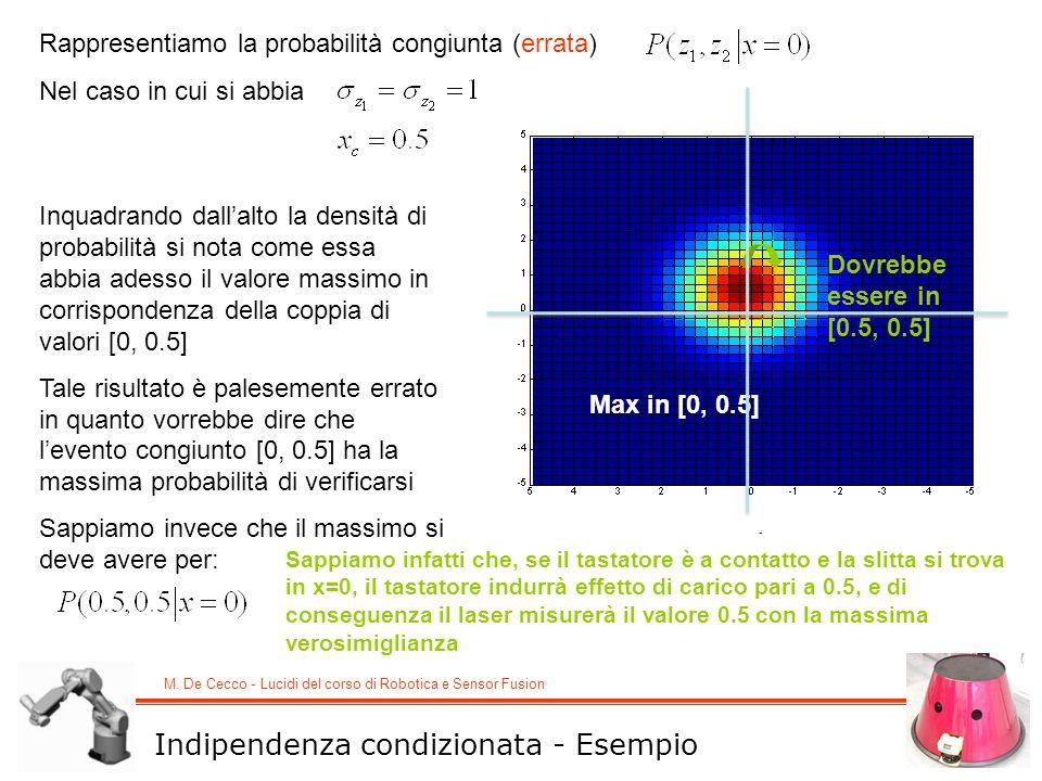 M. De Cecco - Lucidi del corso di Robotica e Sensor Fusion Indipendenza condizionata - Esempio Rappresentiamo la probabilità congiunta (errata) Nel ca
