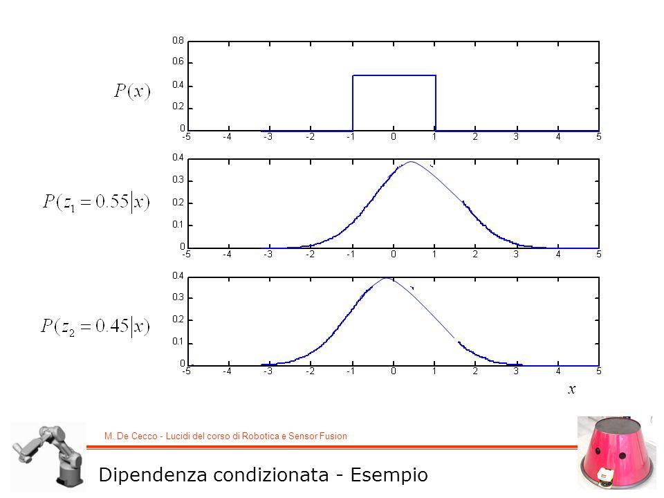 M. De Cecco - Lucidi del corso di Robotica e Sensor Fusion Dipendenza condizionata - Esempio x