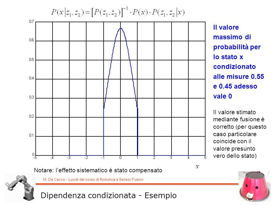 M. De Cecco - Lucidi del corso di Robotica e Sensor Fusion Dipendenza condizionata - Esempio Il valore massimo di probabilità per lo stato x condizion