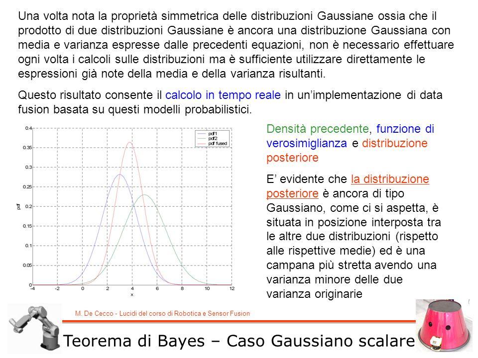 M. De Cecco - Lucidi del corso di Robotica e Sensor Fusion Una volta nota la proprietà simmetrica delle distribuzioni Gaussiane ossia che il prodotto