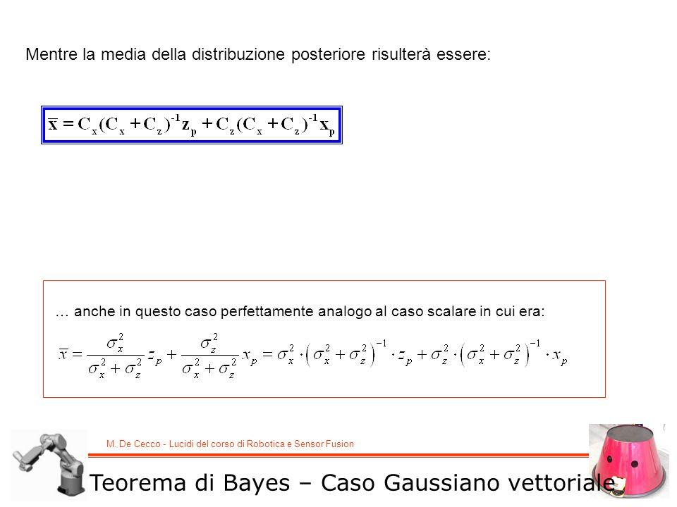 M. De Cecco - Lucidi del corso di Robotica e Sensor Fusion Teorema di Bayes – Caso Gaussiano vettoriale Mentre la media della distribuzione posteriore