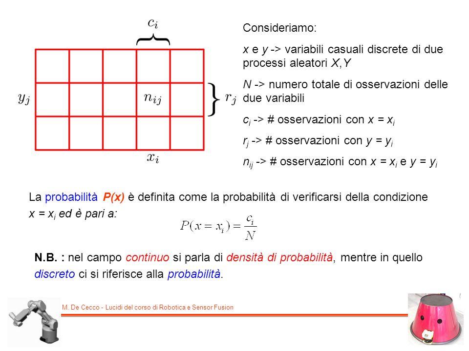 M. De Cecco - Lucidi del corso di Robotica e Sensor Fusion Consideriamo: x e y -> variabili casuali discrete di due processi aleatori X,Y N -> numero