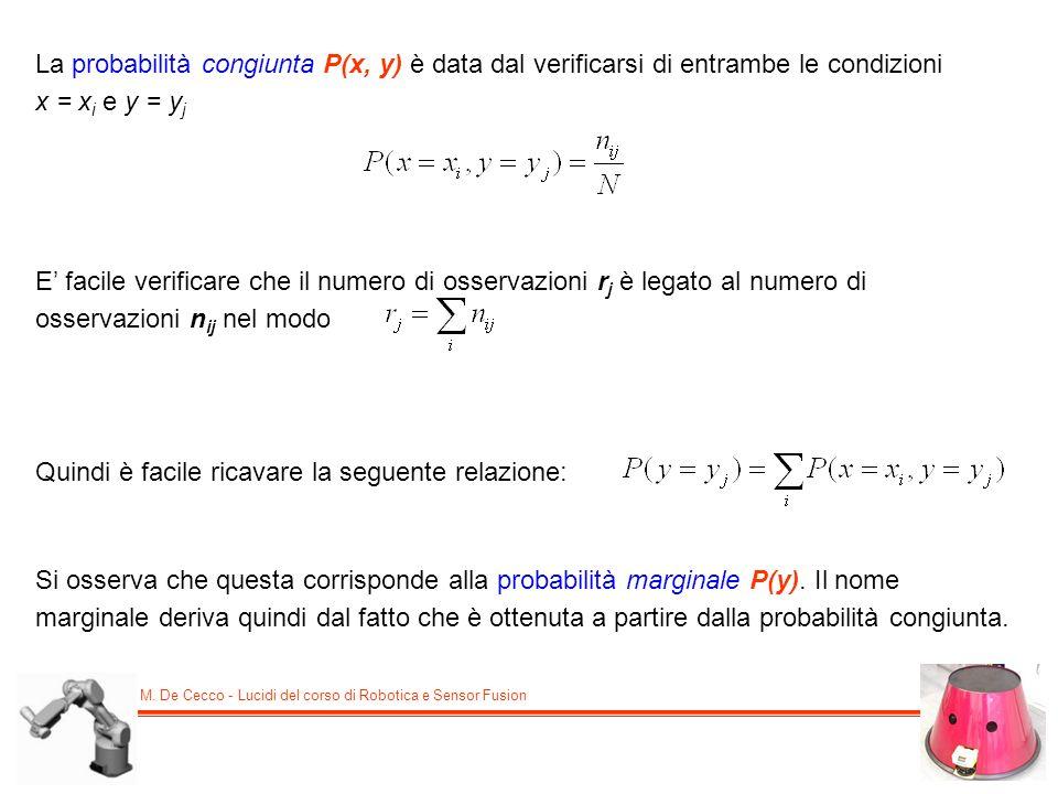 M. De Cecco - Lucidi del corso di Robotica e Sensor Fusion La probabilità congiunta P(x, y) è data dal verificarsi di entrambe le condizioni x = x i e