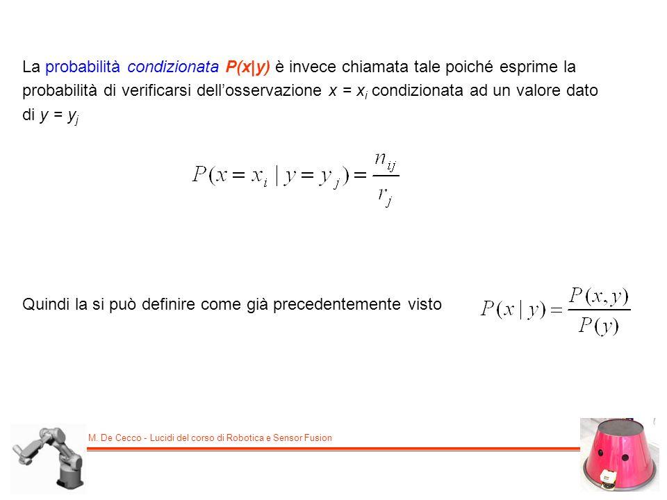 M. De Cecco - Lucidi del corso di Robotica e Sensor Fusion Quindi la si può definire come già precedentemente visto La probabilità condizionata P(x|y)