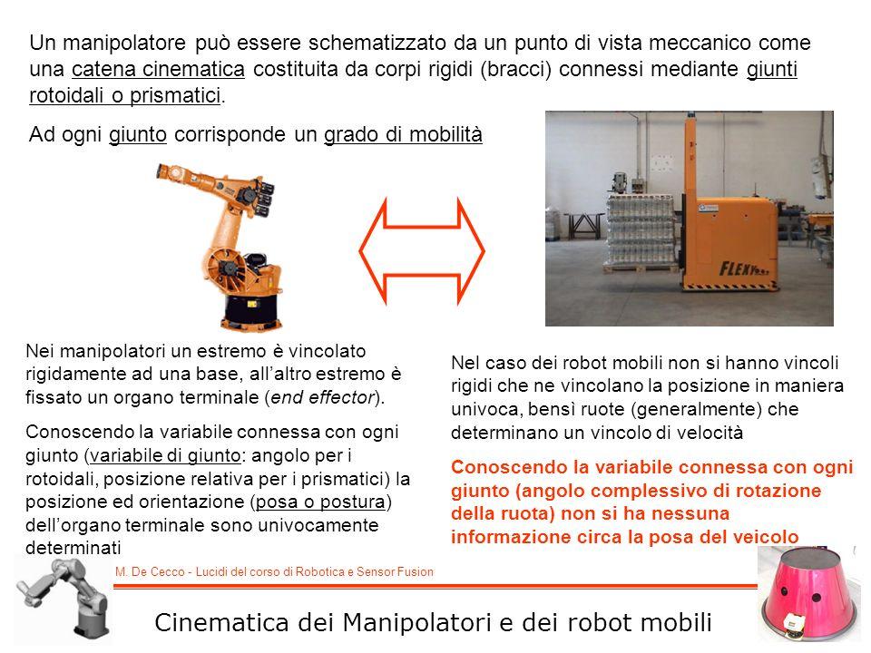 M. De Cecco - Lucidi del corso di Robotica e Sensor Fusion Un manipolatore può essere schematizzato da un punto di vista meccanico come una catena cin