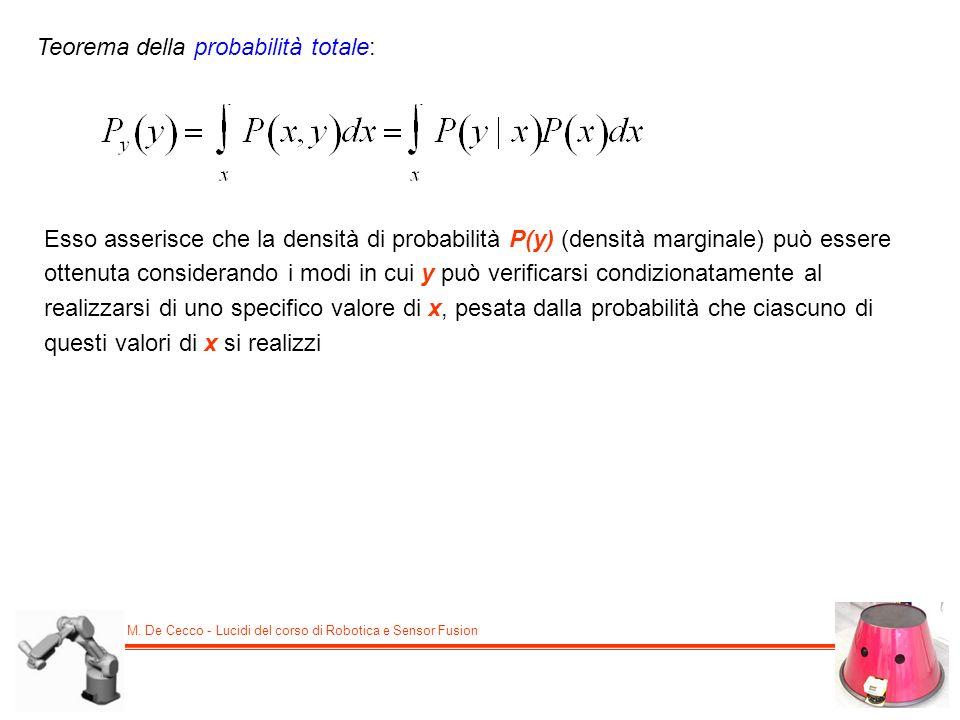 M. De Cecco - Lucidi del corso di Robotica e Sensor Fusion Teorema della probabilità totale: Esso asserisce che la densità di probabilità P(y) (densit