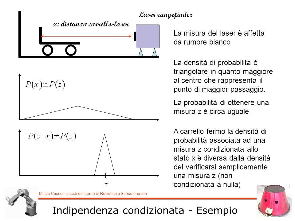 M. De Cecco - Lucidi del corso di Robotica e Sensor Fusion Laser rangefinder x: distanza carrello-laser La misura del laser è affetta da rumore bianco