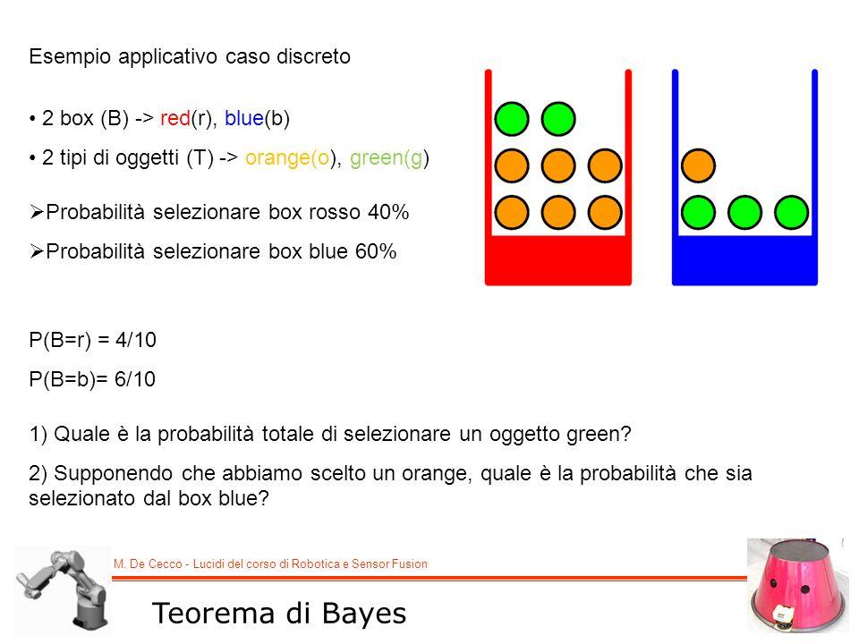M. De Cecco - Lucidi del corso di Robotica e Sensor Fusion Teorema di Bayes Esempio applicativo caso discreto 2 box (B) -> red(r), blue(b) 2 tipi di o
