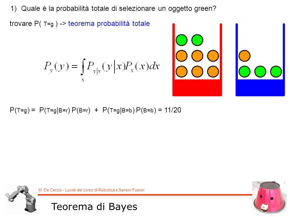 M. De Cecco - Lucidi del corso di Robotica e Sensor Fusion Teorema di Bayes trovare P( T=g ) -> teorema probabilità totale P( T=g ) = P( T=g | B=r ) P