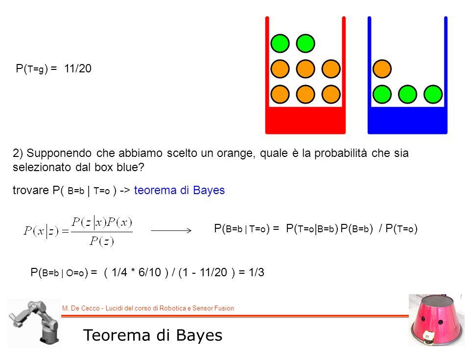 M. De Cecco - Lucidi del corso di Robotica e Sensor Fusion Teorema di Bayes P( T=g ) = 11/20 trovare P( B=b | T=o ) -> teorema di Bayes P( B=b | T=o )