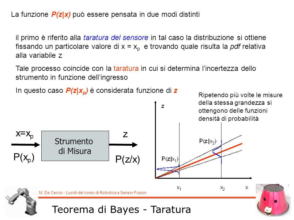 M. De Cecco - Lucidi del corso di Robotica e Sensor Fusion Teorema di Bayes - Taratura La funzione P(z|x) può essere pensata in due modi distinti il p