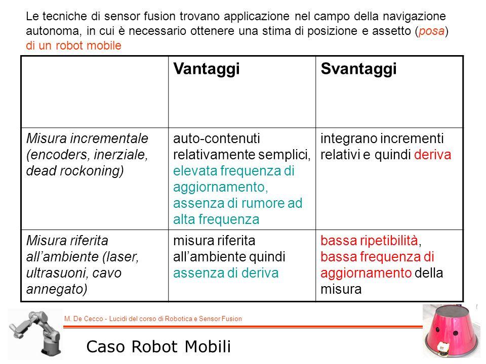 M. De Cecco - Lucidi del corso di Robotica e Sensor Fusion Le tecniche di sensor fusion trovano applicazione nel campo della navigazione autonoma, in