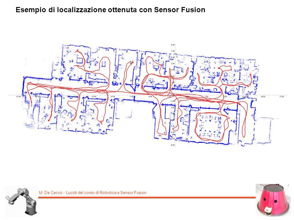 M. De Cecco - Lucidi del corso di Robotica e Sensor Fusion Esempio di localizzazione ottenuta con Sensor Fusion