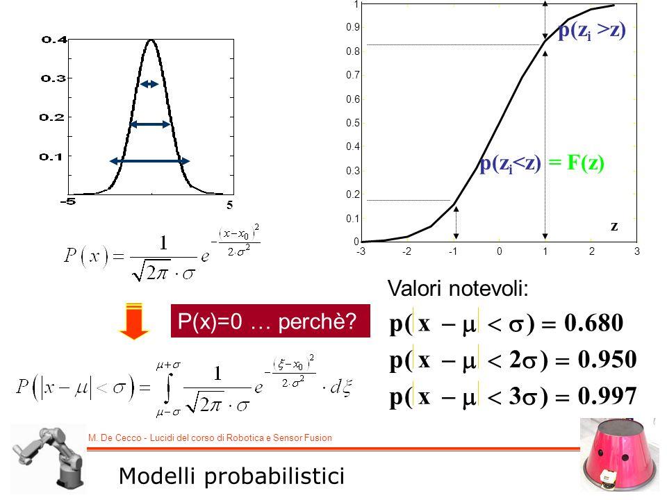 M.De Cecco - Lucidi del corso di Robotica e Sensor Fusion Valori notevoli: px px px ().