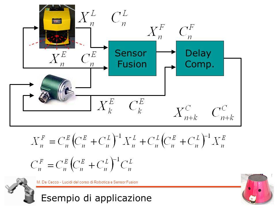 M. De Cecco - Lucidi del corso di Robotica e Sensor Fusion Sensor Fusion Delay Comp. Esempio di applicazione