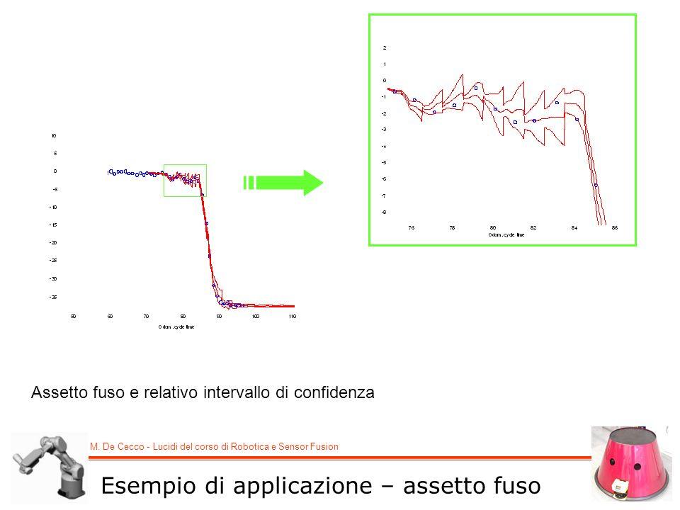 M. De Cecco - Lucidi del corso di Robotica e Sensor Fusion Assetto fuso e relativo intervallo di confidenza Esempio di applicazione – assetto fuso