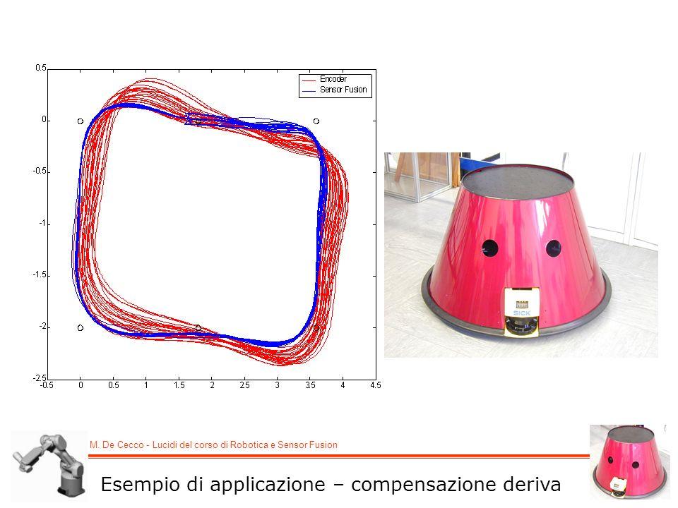 M. De Cecco - Lucidi del corso di Robotica e Sensor Fusion Esempio di applicazione – compensazione deriva