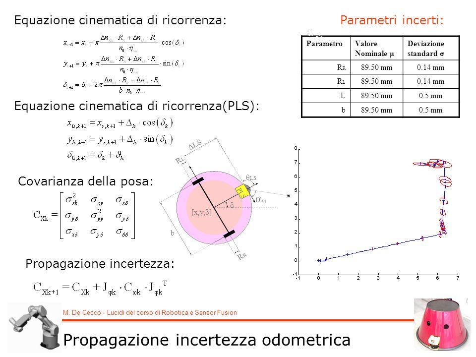 M. De Cecco - Lucidi del corso di Robotica e Sensor Fusion ParametroValore Nominale µ Deviazione standard σR 89.50 mm0.14 mm RLRL 89.50 mm0.14 mm L89.