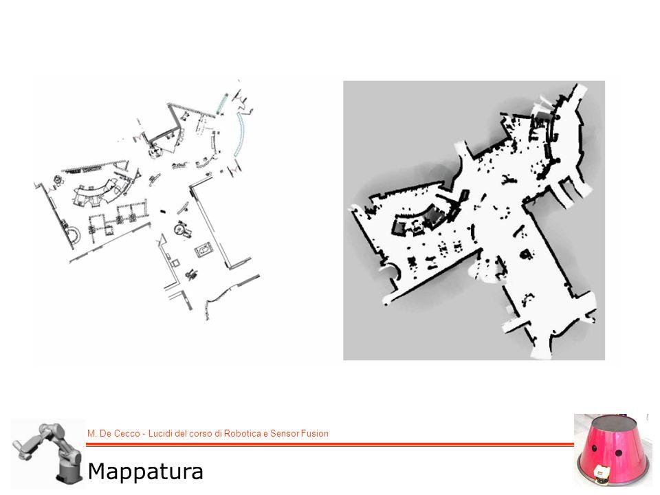 M. De Cecco - Lucidi del corso di Robotica e Sensor Fusion Mappatura