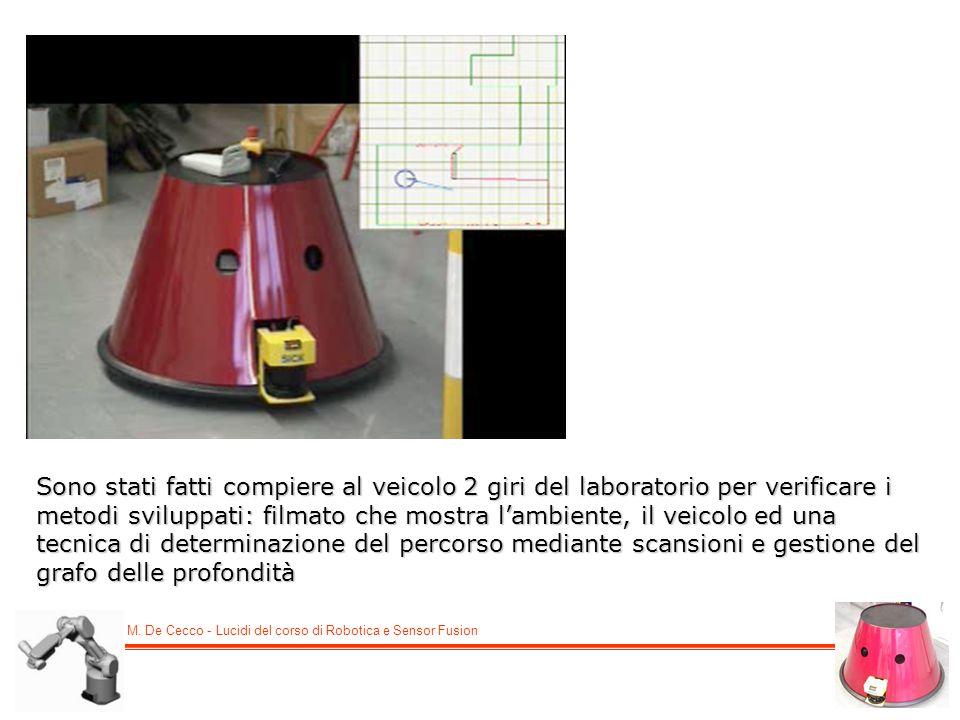 M. De Cecco - Lucidi del corso di Robotica e Sensor Fusion Sono stati fatti compiere al veicolo 2 giri del laboratorio per verificare i metodi svilupp
