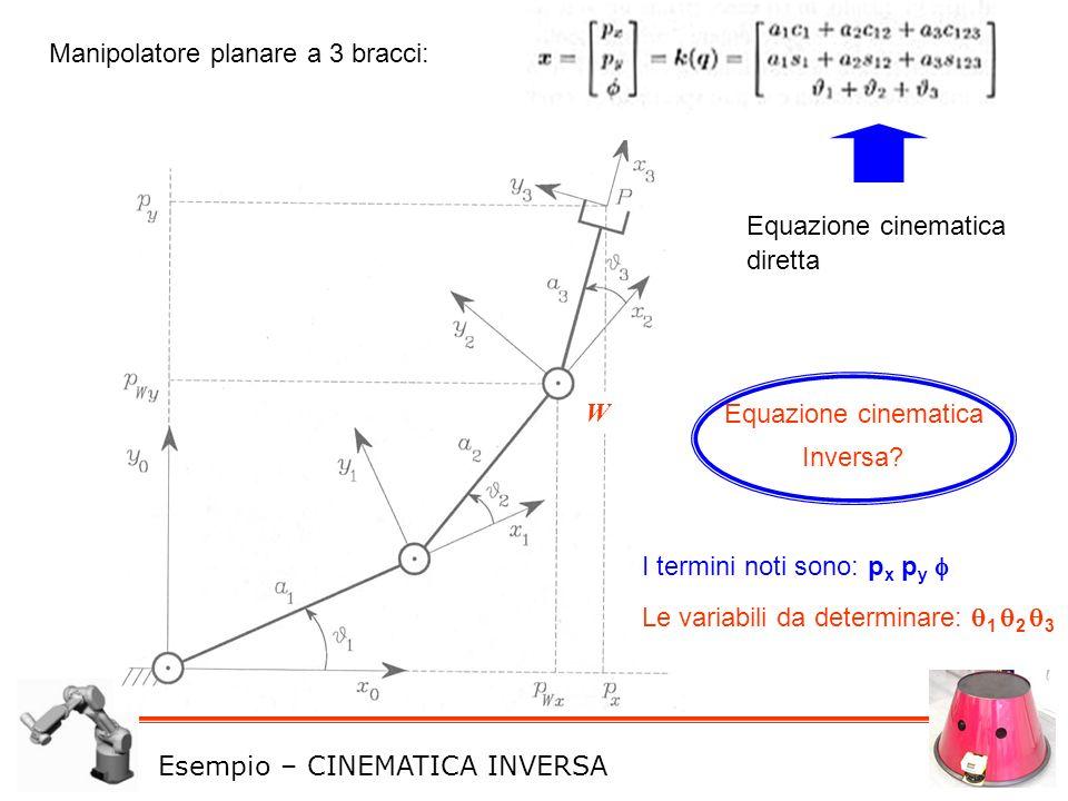 M. De Cecco - Lucidi del corso di Robotica e Sensor Fusion Esempio – CINEMATICA INVERSA Manipolatore planare a 3 bracci: Equazione cinematica diretta