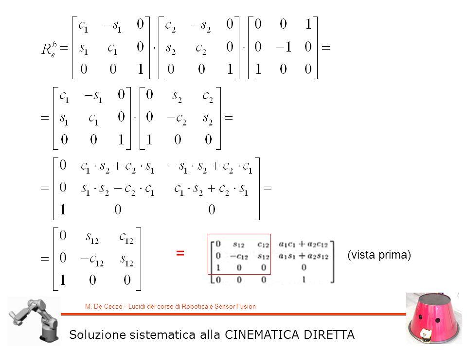 M. De Cecco - Lucidi del corso di Robotica e Sensor Fusion Soluzione sistematica alla CINEMATICA DIRETTA (vista prima) =