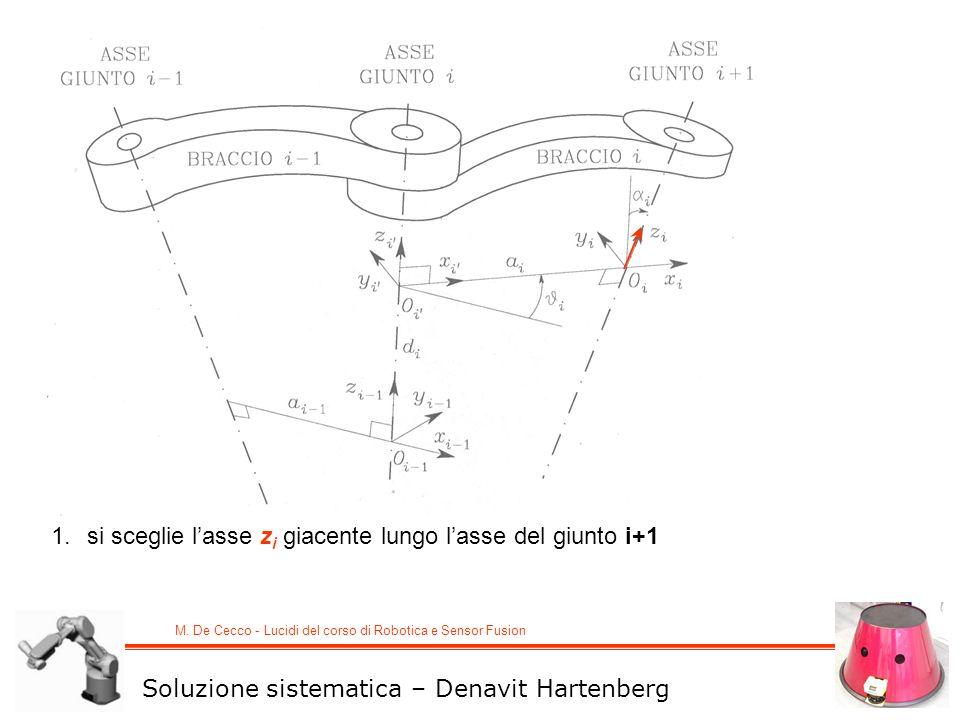 M. De Cecco - Lucidi del corso di Robotica e Sensor Fusion Soluzione sistematica – Denavit Hartenberg 1.si sceglie lasse z i giacente lungo lasse del