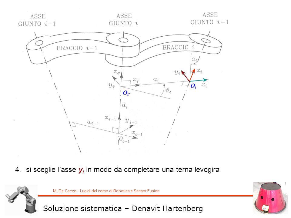 M. De Cecco - Lucidi del corso di Robotica e Sensor Fusion OiOi OiOi 4.si sceglie lasse y i in modo da completare una terna levogira Soluzione sistema
