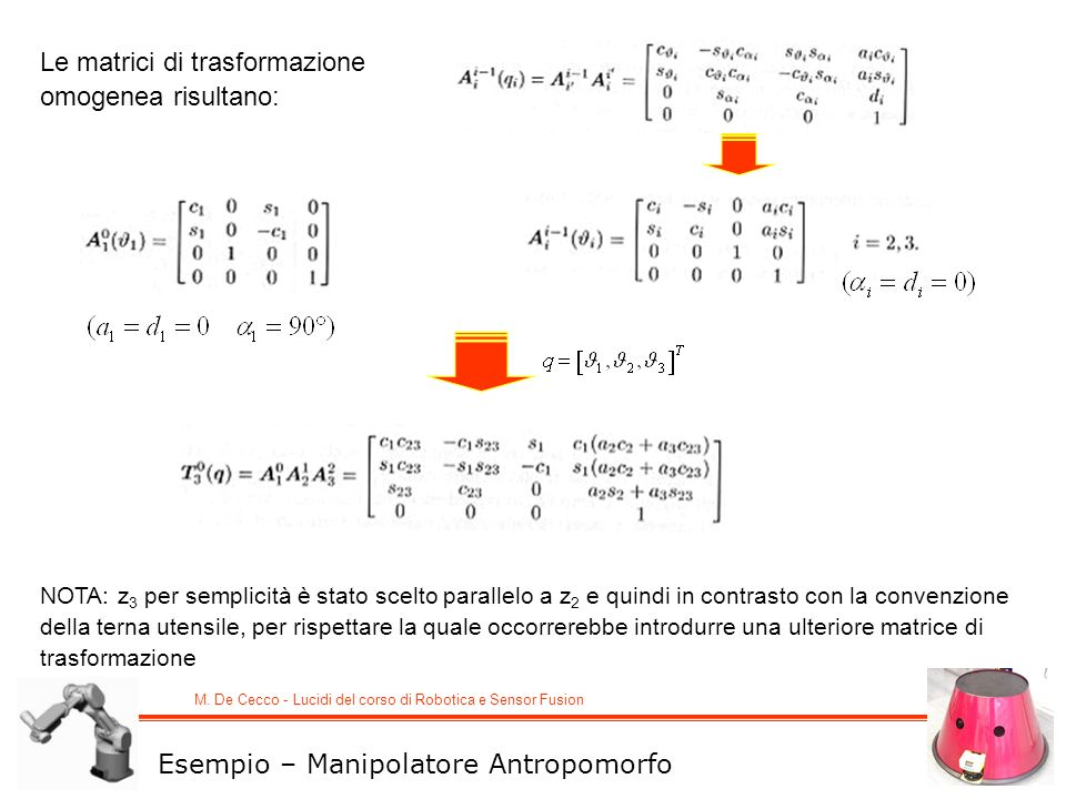 M. De Cecco - Lucidi del corso di Robotica e Sensor Fusion Le matrici di trasformazione omogenea risultano: NOTA: z 3 per semplicità è stato scelto pa