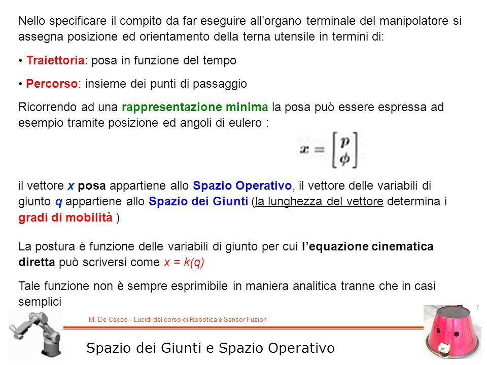 M. De Cecco - Lucidi del corso di Robotica e Sensor Fusion Spazio dei Giunti e Spazio Operativo Nello specificare il compito da far eseguire allorgano