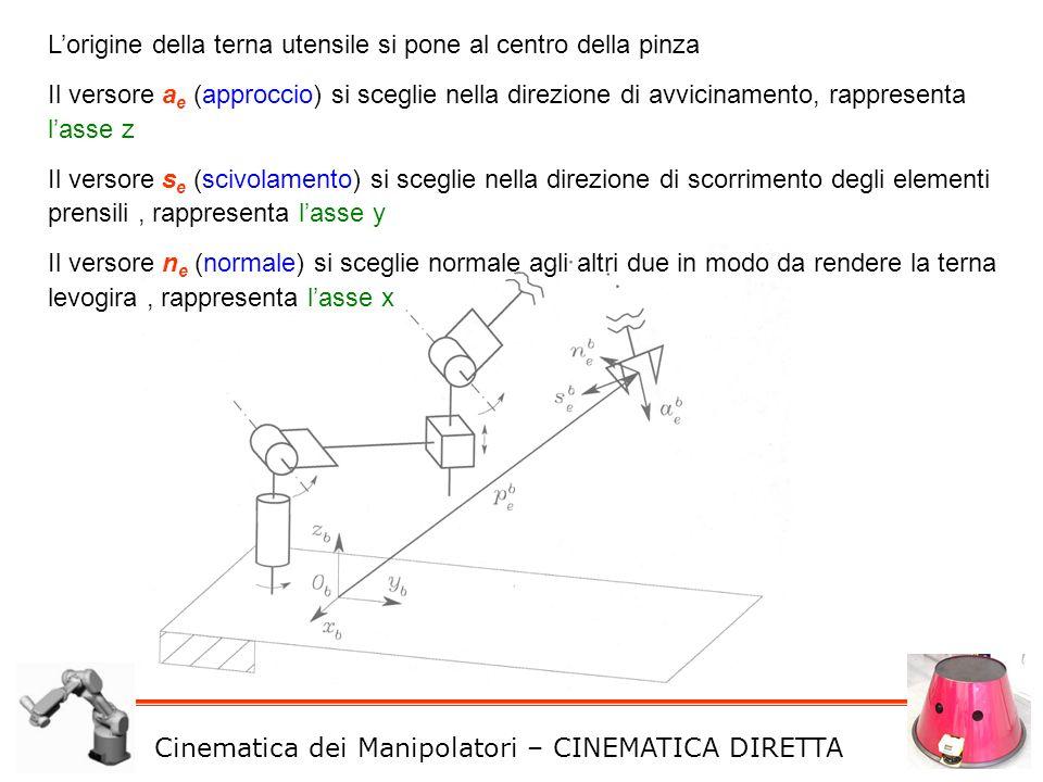 M. De Cecco - Lucidi del corso di Robotica e Sensor Fusion Lorigine della terna utensile si pone al centro della pinza Il versore a e (approccio) si s