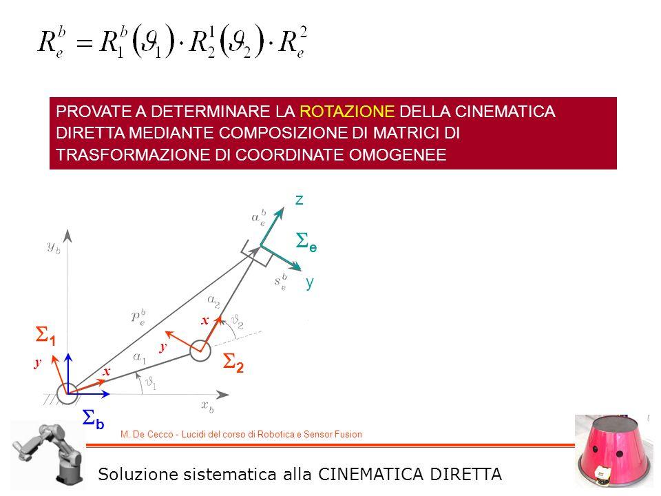 M. De Cecco - Lucidi del corso di Robotica e Sensor Fusion Soluzione sistematica alla CINEMATICA DIRETTA PROVATE A DETERMINARE LA ROTAZIONE DELLA CINE