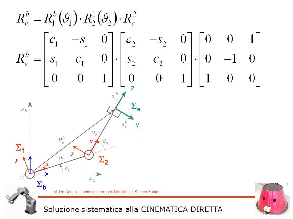 M. De Cecco - Lucidi del corso di Robotica e Sensor Fusion Soluzione sistematica alla CINEMATICA DIRETTA e 2 1 b z y x y x y