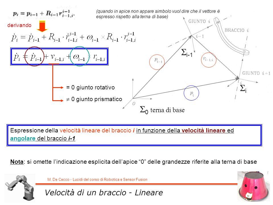 M. De Cecco - Lucidi del corso di Robotica e Sensor Fusion Velocità di un braccio - Lineare Nota: si omette lindicazione esplicita dellapice 0 delle g